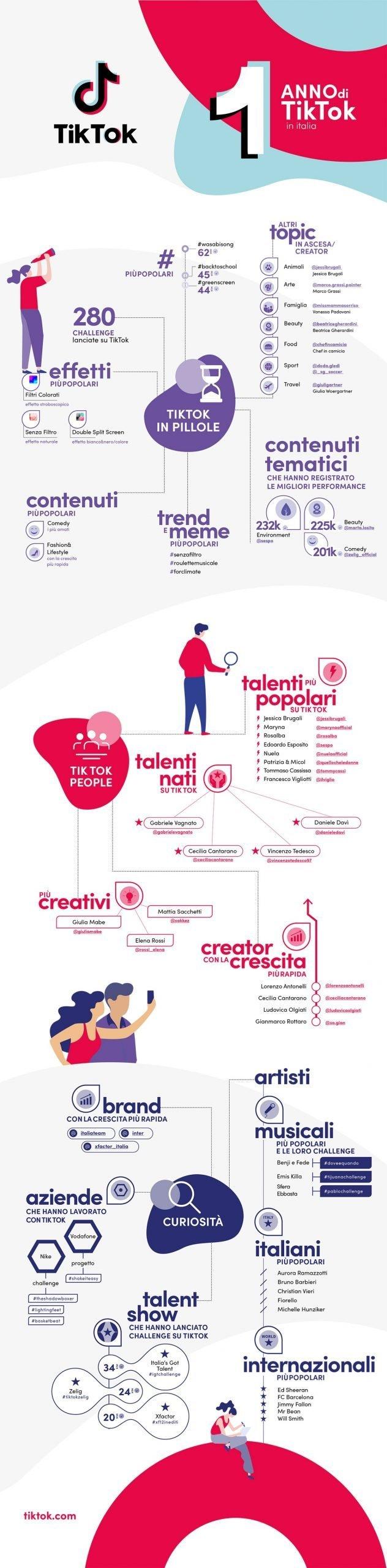 tiktok-infografica
